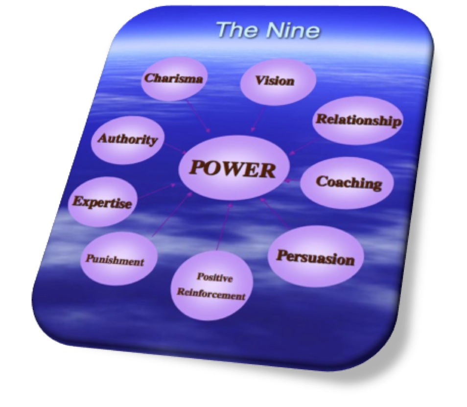 Legacee's Nine Spheres Model: The Elements of Social Influence