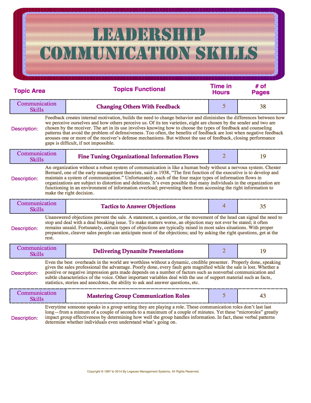 Leadership_Communication_Strategies
